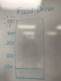 Please Remember: The Nunda Food Drive ends Friday.  We hope to reach our goal of 500 items donated!